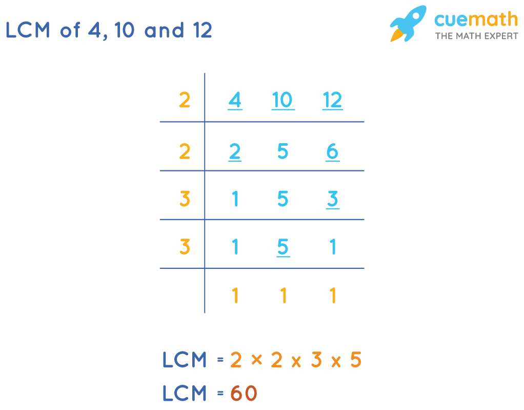 LCM of 4, 10 and 12