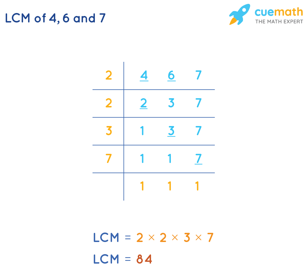 LCM of 4, 6 and 7