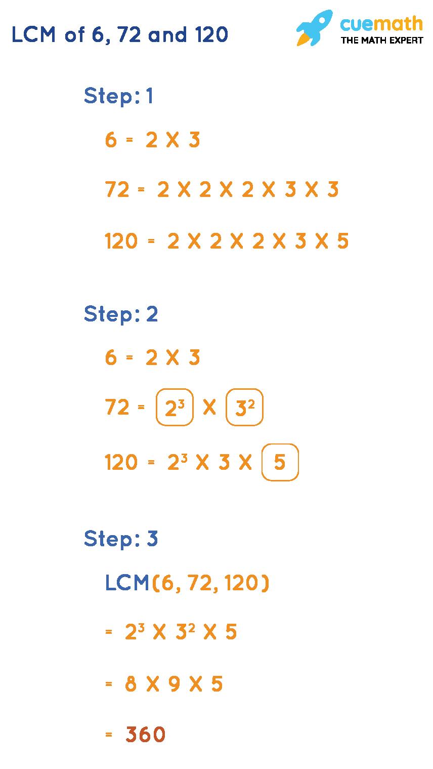 LCM-6-7-120