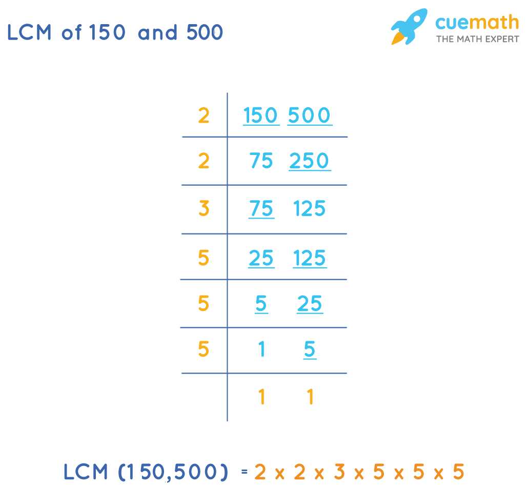LCM of 150 and 500
