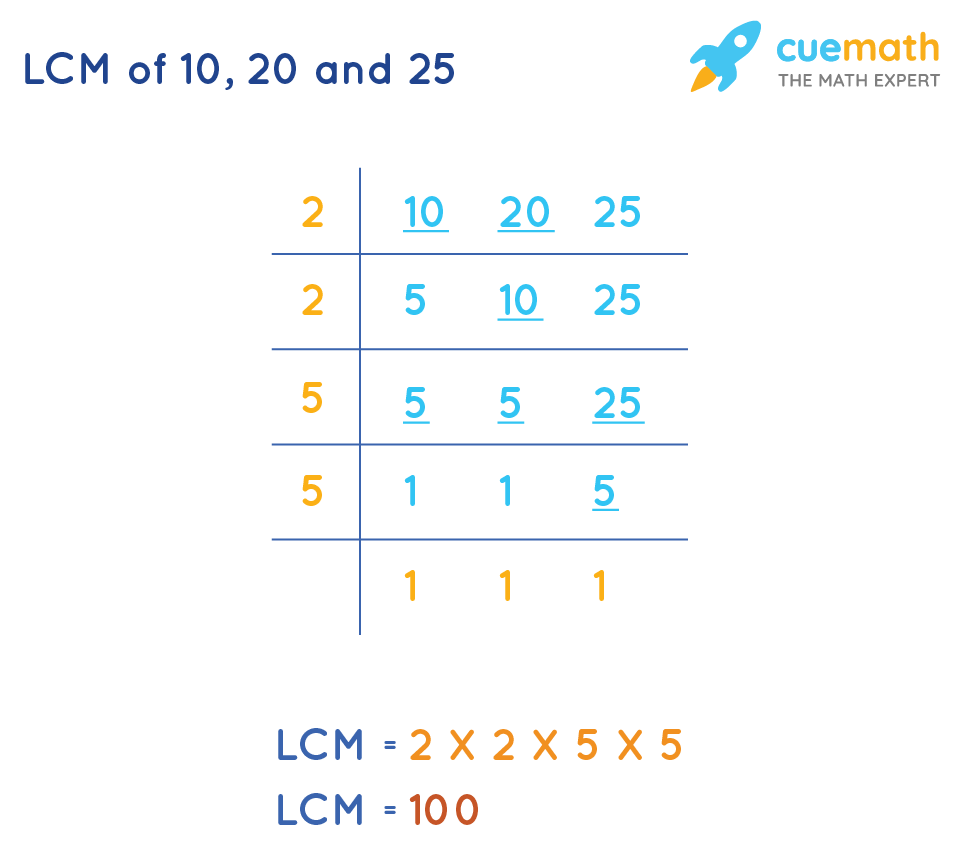 LCM of 10, 20and 25by Common Division Method