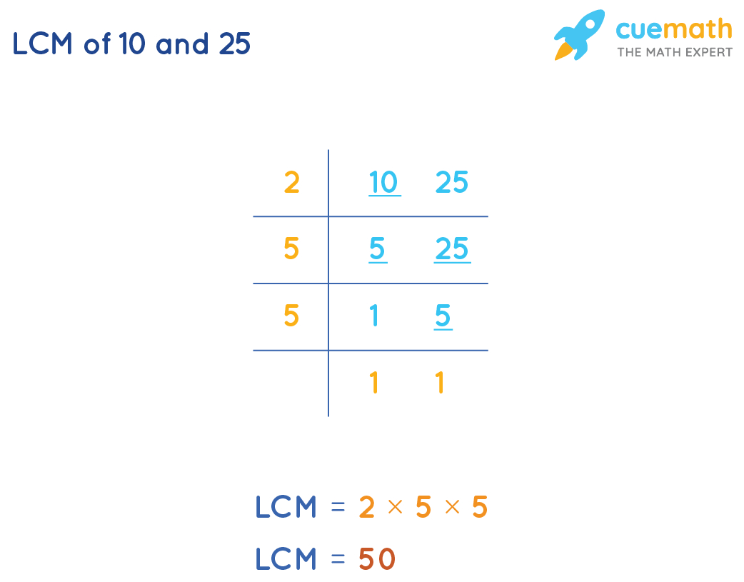 LCM of 10 and 25 by Common Division Method