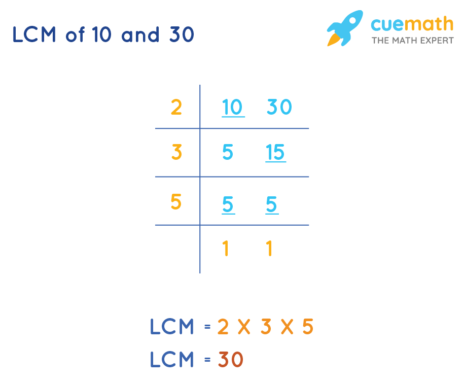 LCM Of 10 and 30