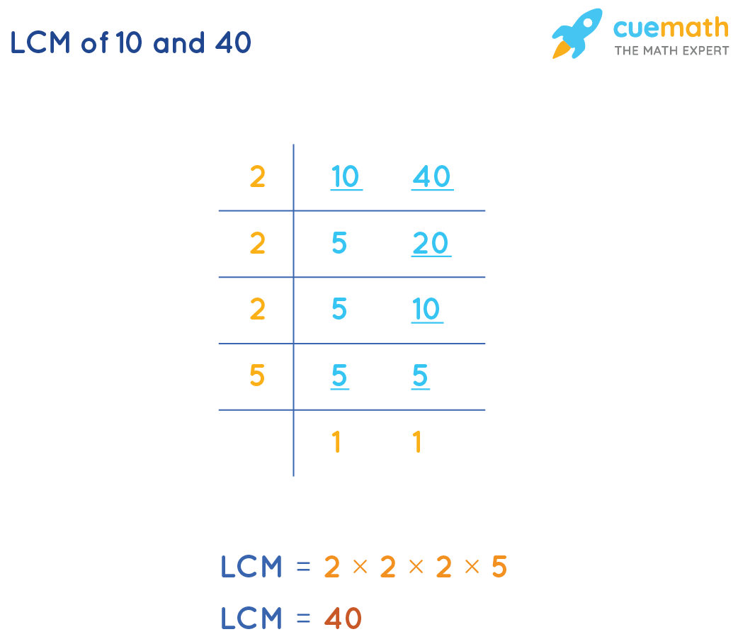 LCM of 10 and 40 by division method
