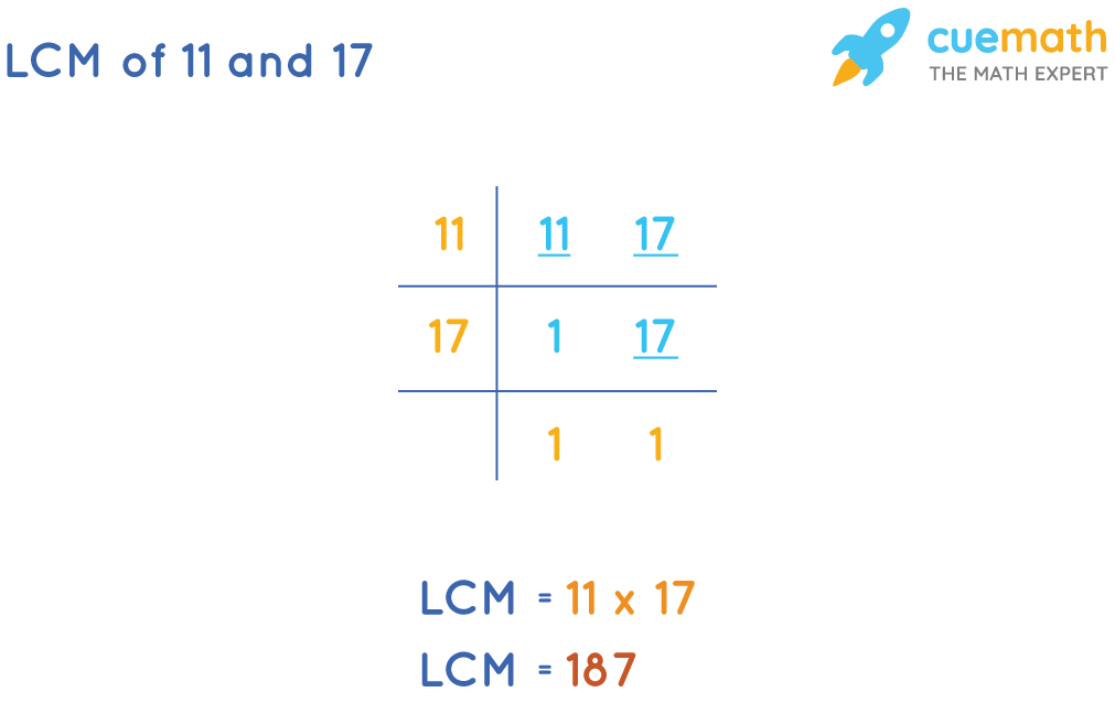 LCM of 11 and 17