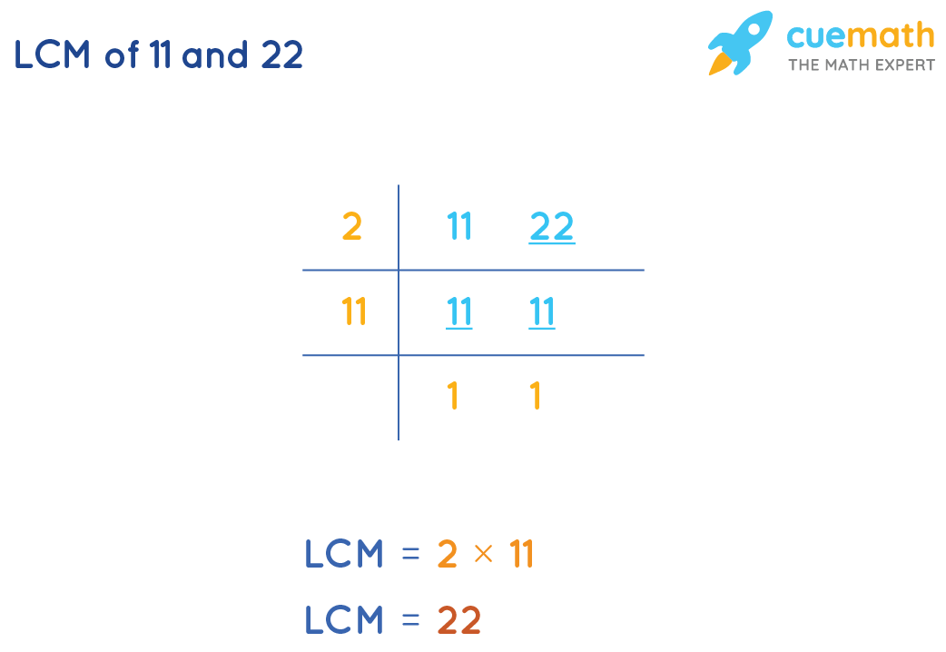 LCM of 11 and 22 by division method