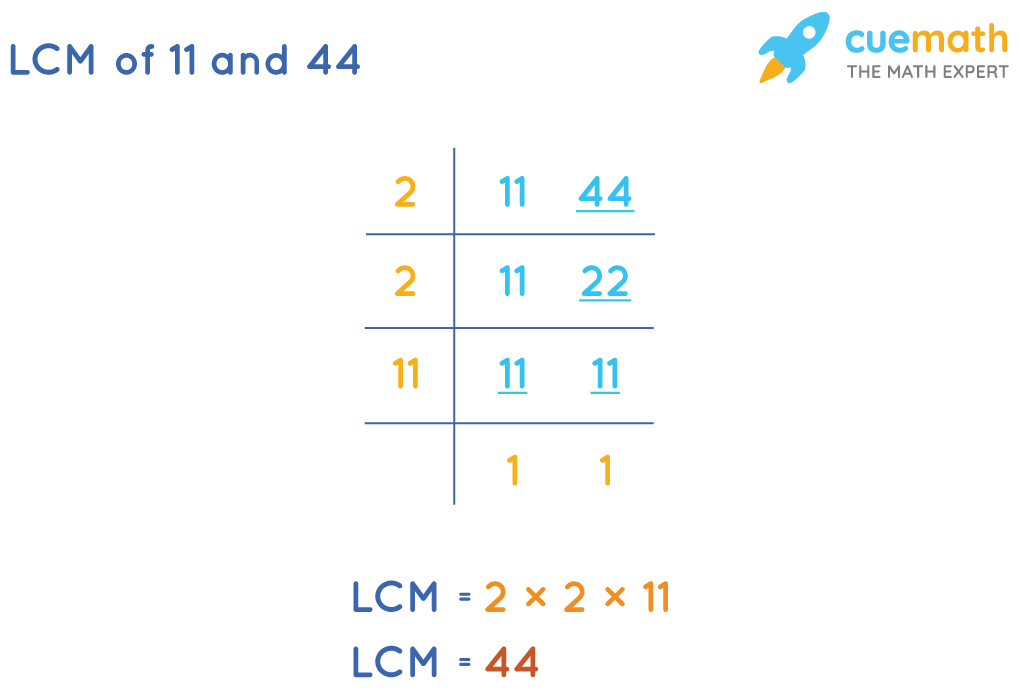 LCM of 11and 44by Common Division Method