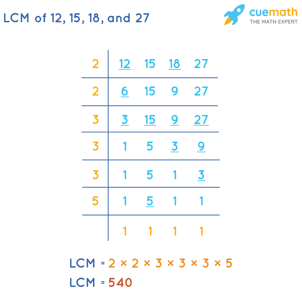 LCM of 12, 15, 18, and 27 by Common Division Method