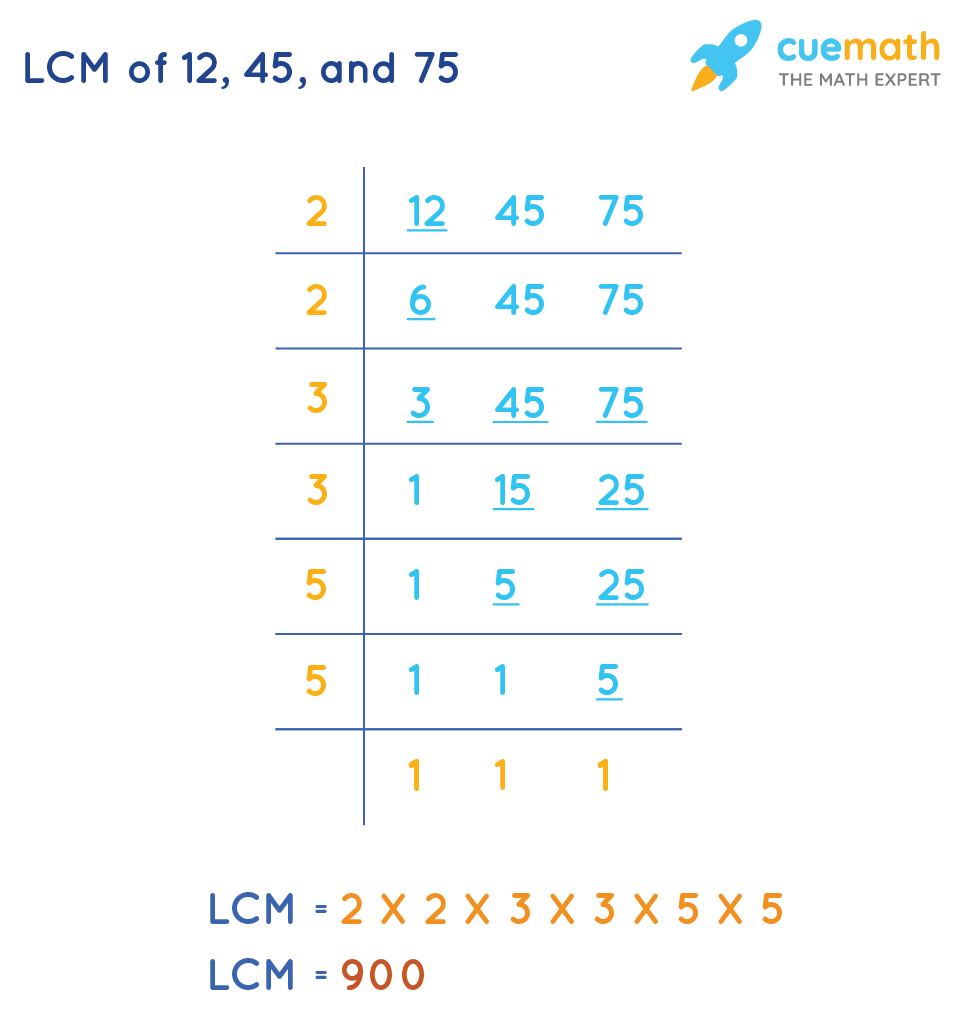 LCM of 12, 45, and 75