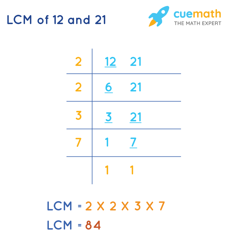LCM of 12 and 21