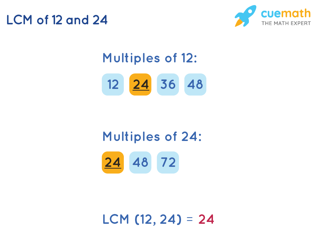 LCM of 12 and 24 by Listing Method