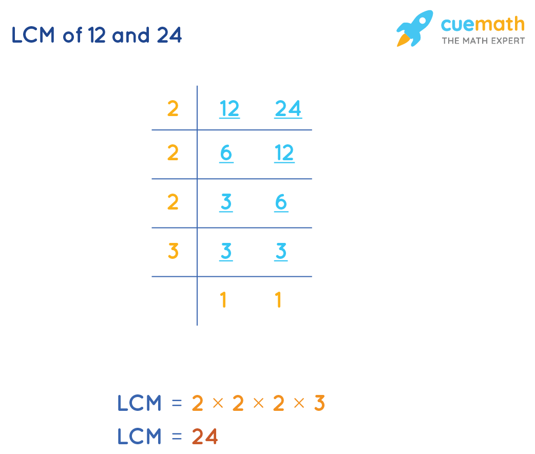 LCM of 12and 24by Common Division Method