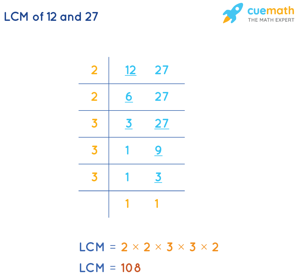 Common Division Method to FindLCM of 12 and 27