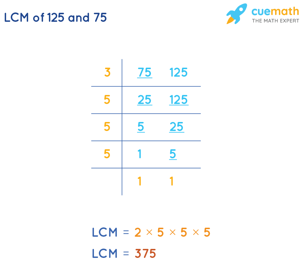 LCM of 125 and 75 by division method