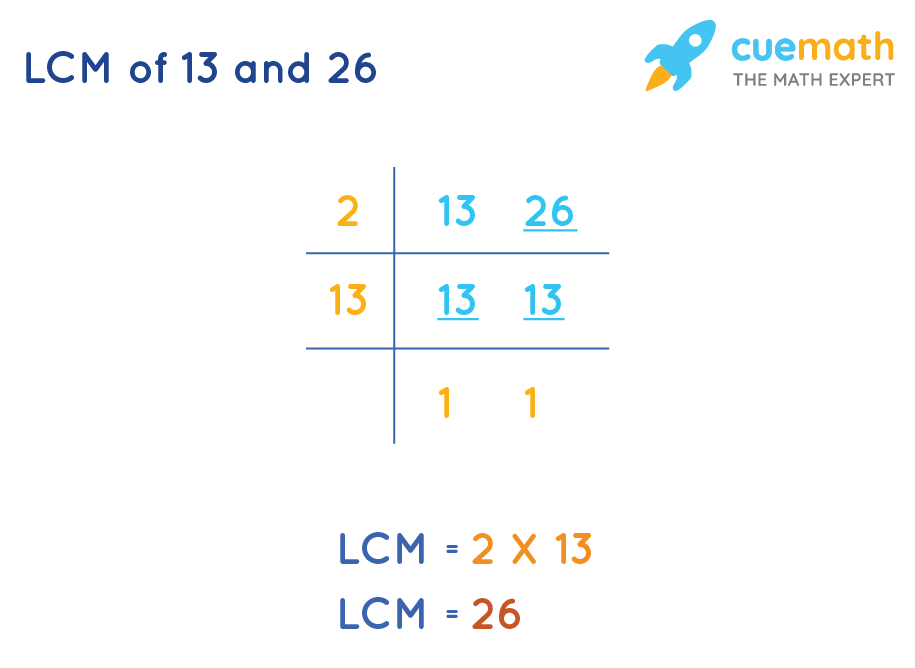 LCM of 13 and 26 is 52
