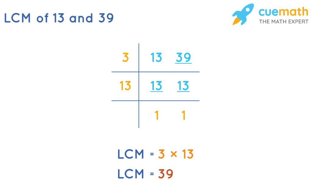 LCM of 13and 39by Common Division Method