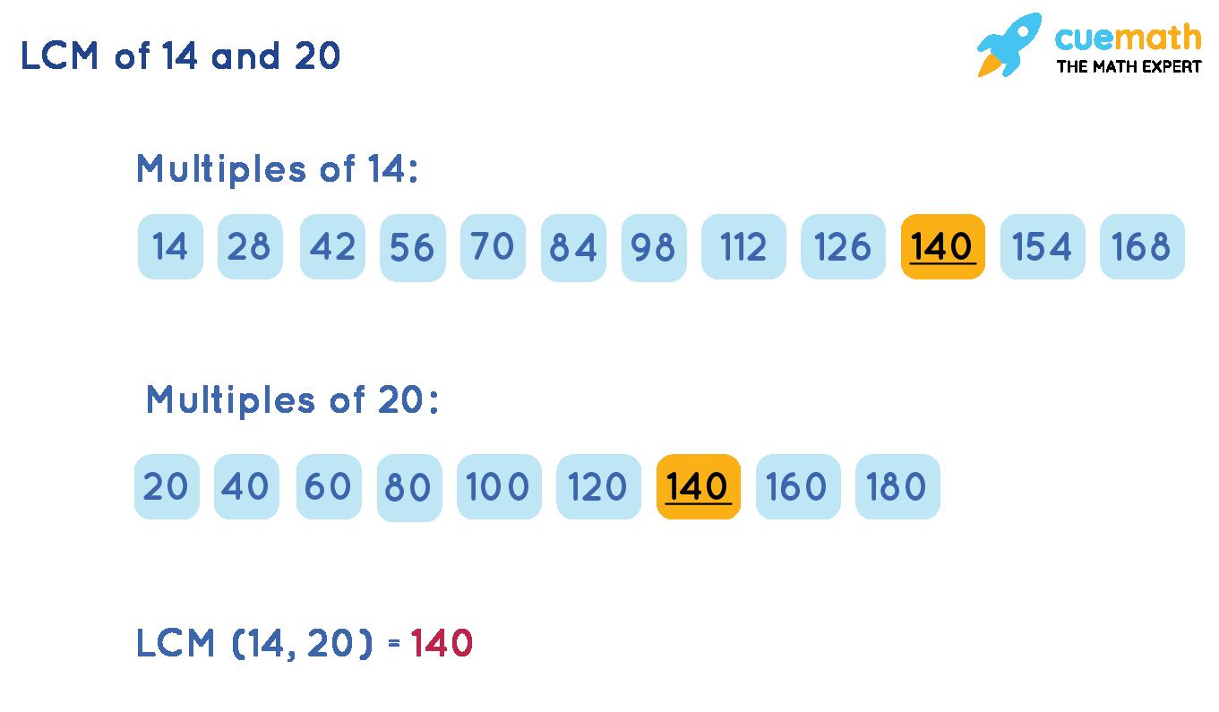 LCM-0f-14-20