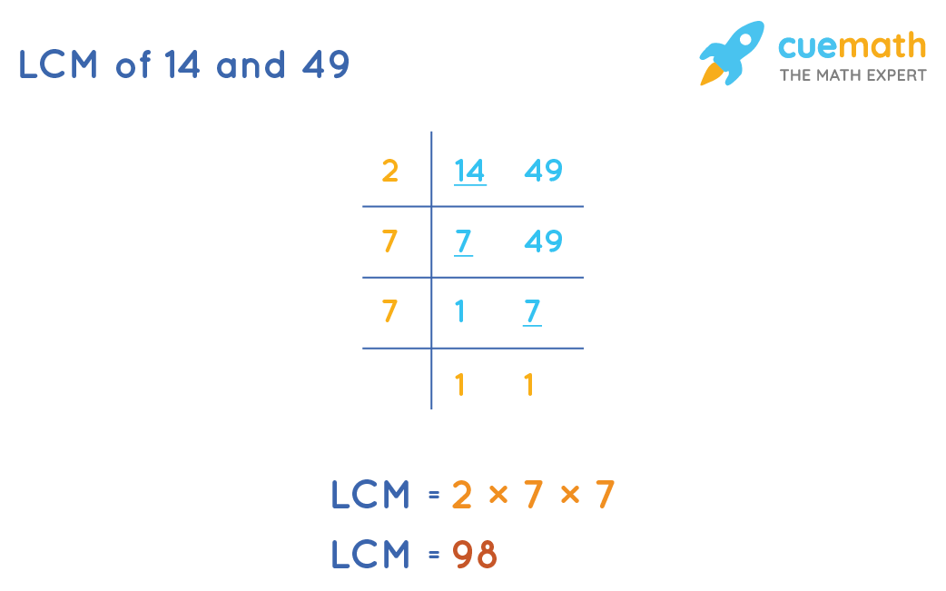 LCM of 14 and 49