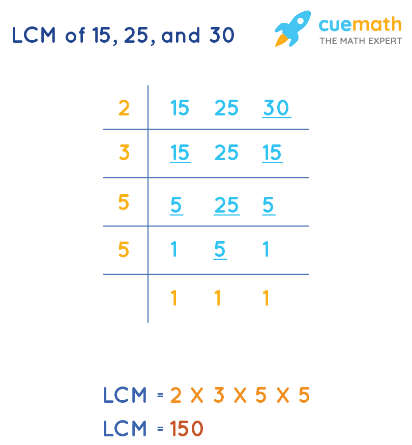 LCM of 15, 25 and 30