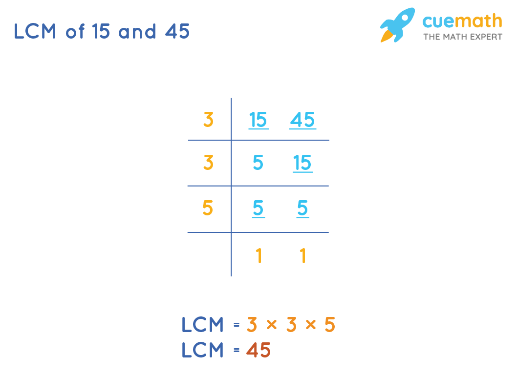 lcm of 15 and 45