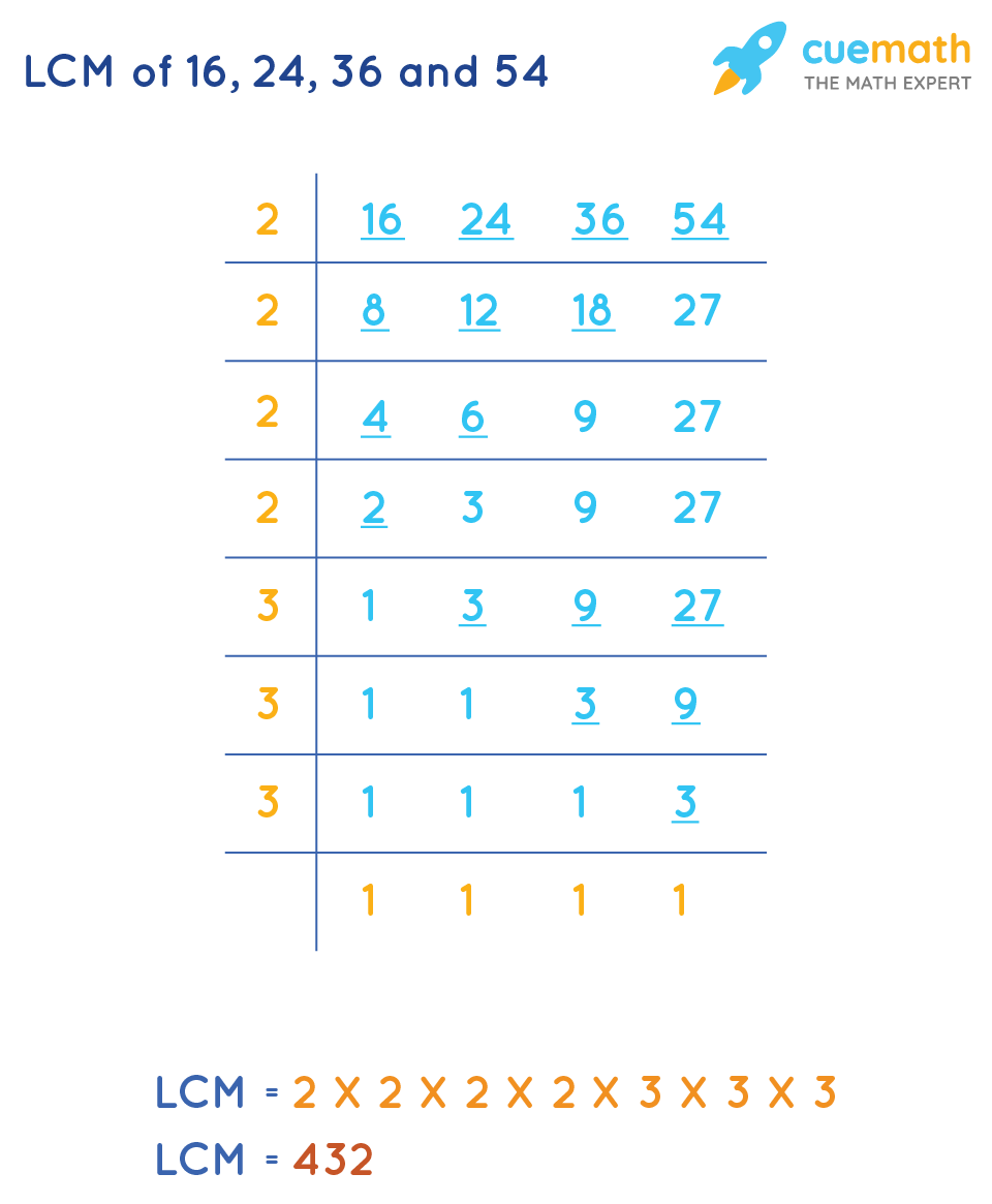 LCM of 16, 24, 36 and 54 by Common Division Method