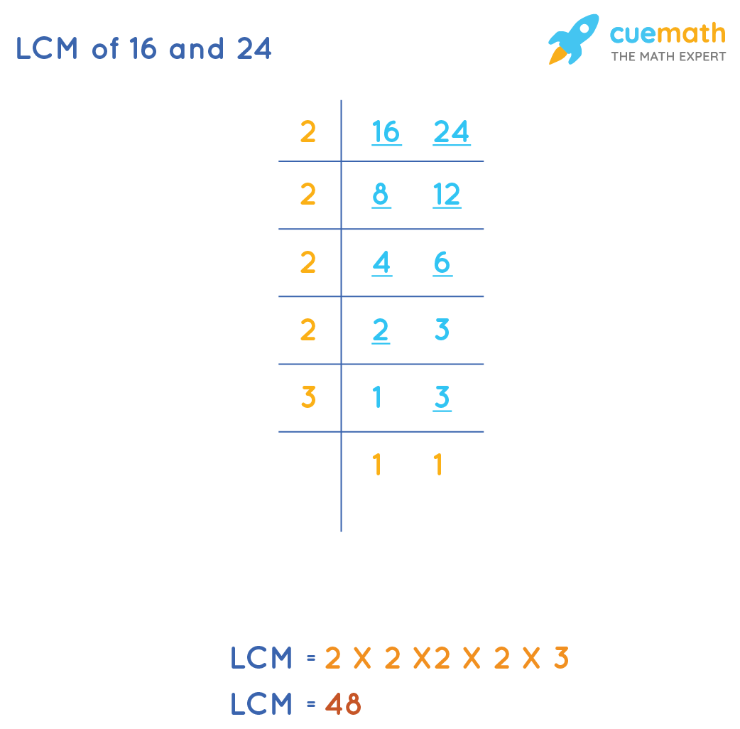 LCM of 16 and 24