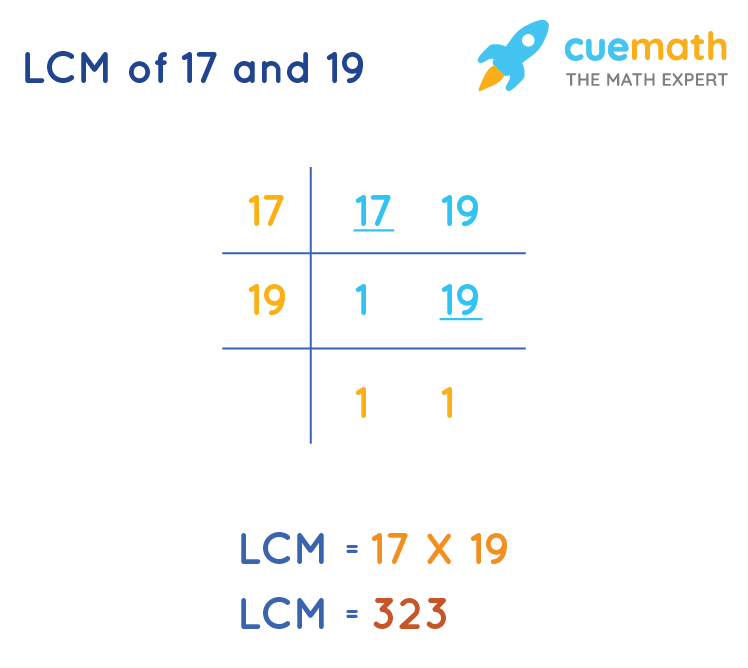 LCM of 17and 19by Common Division Method