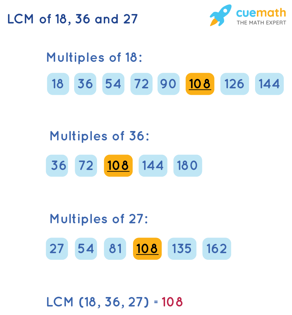 LCM of 18, 36 and 27