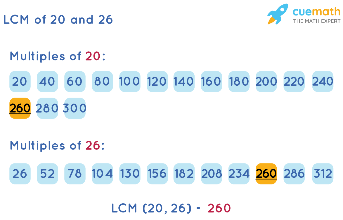 LCM of 20 and 26