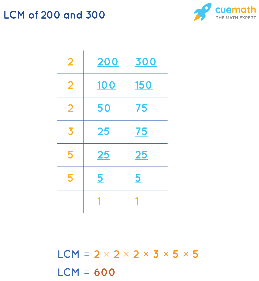 LCM of 200 and 300 by division method