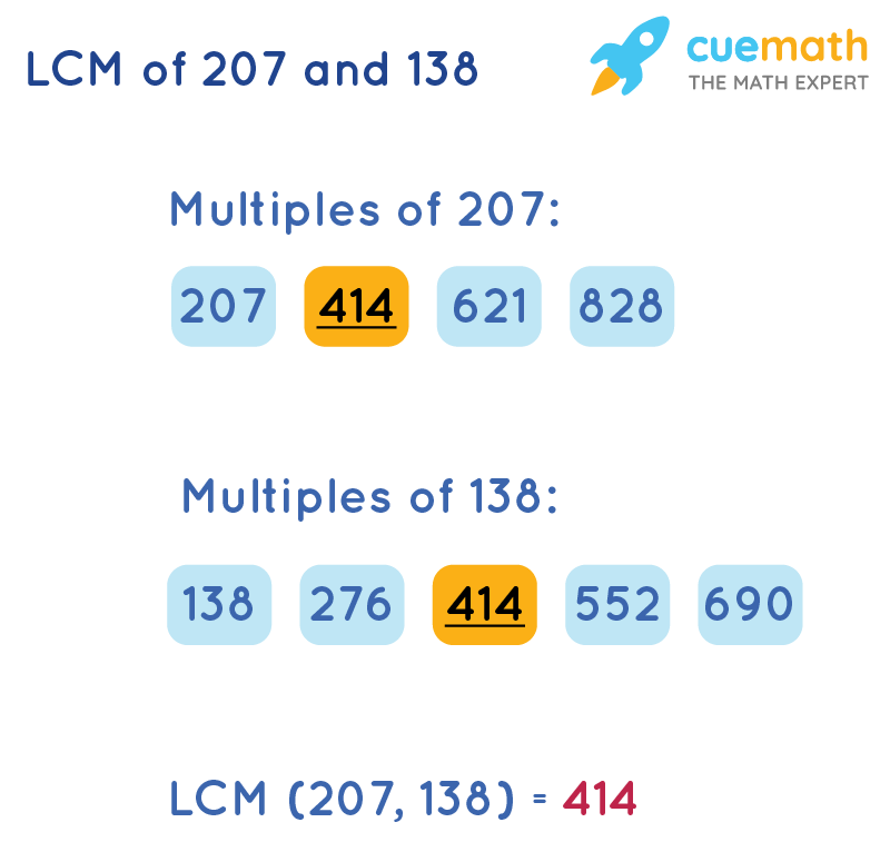 LCM of 207 and 138