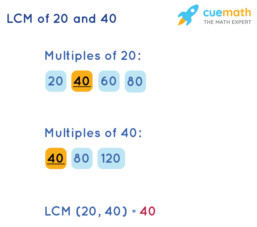 LCM-of-20-and-40