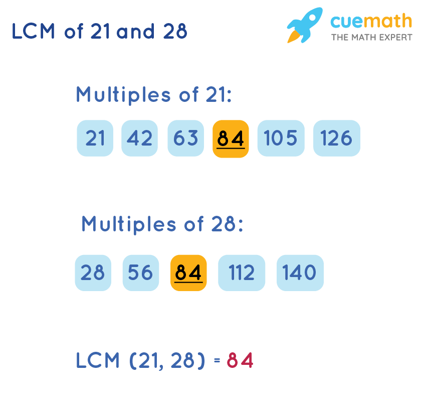 LCM of 21 and 28