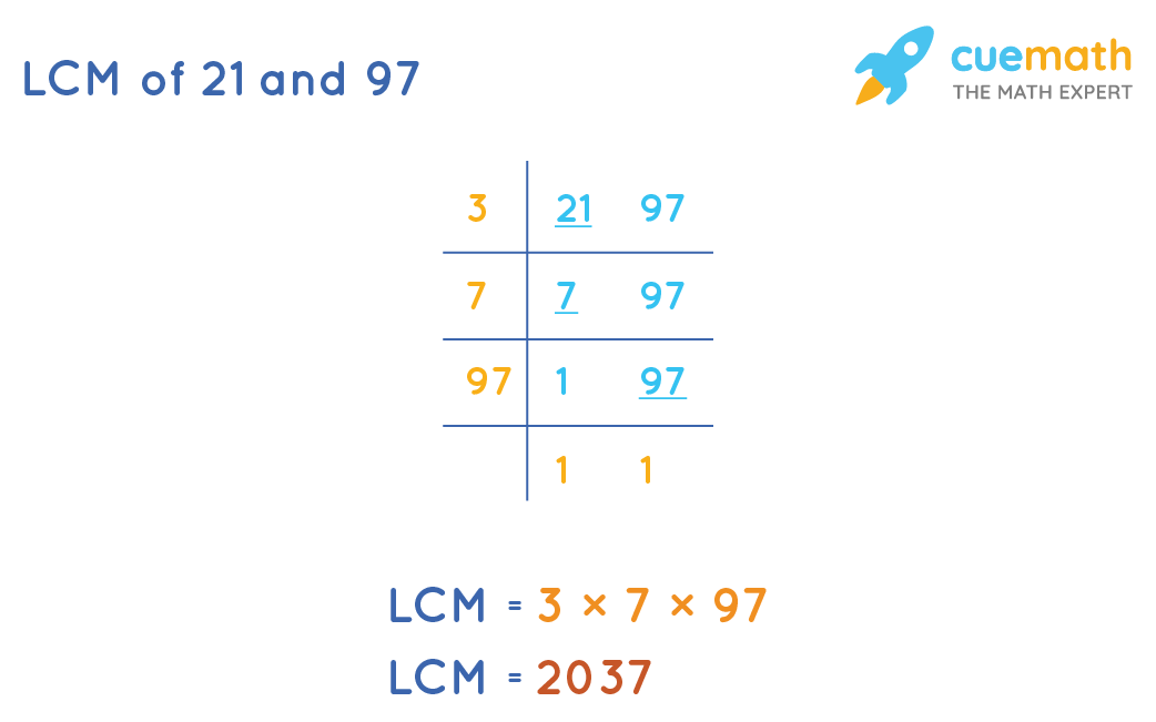 LCM of 21 and 97