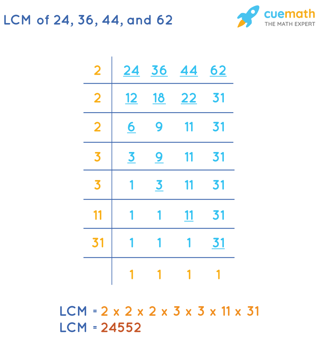 LCM of 24, 36, 44, and 62