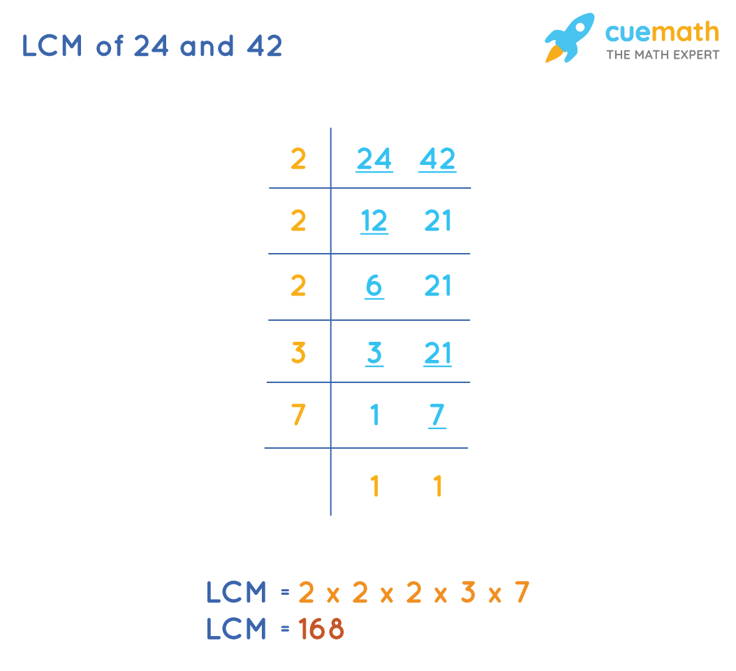 LCM of 24 and 42