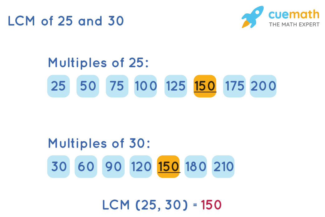 LCM of 25and 30by Listing Method