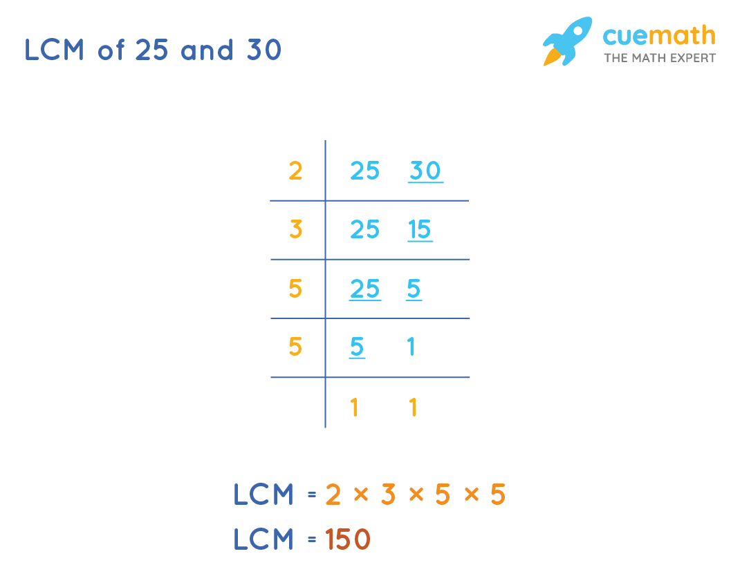 LCM of 25and 30by Common Division Method