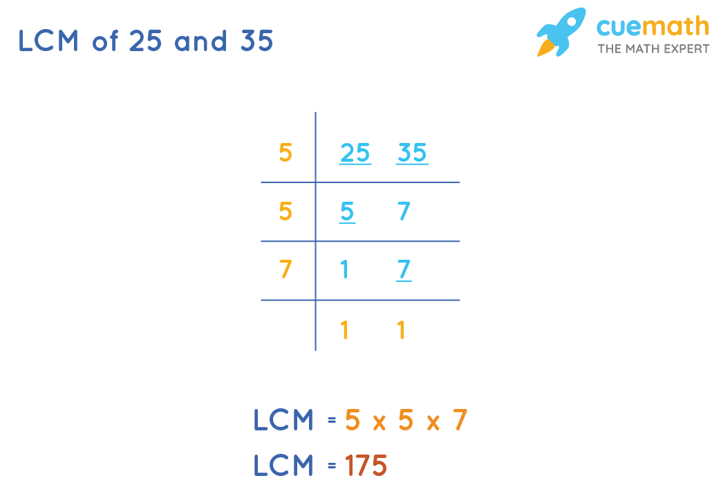 lcm of 25 and 35 by common division