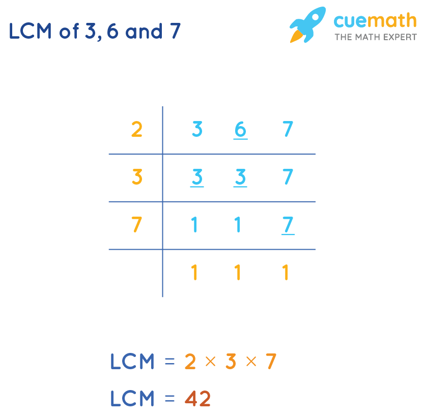 LCM of 3, 6, and 7