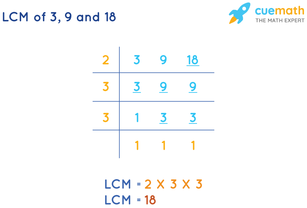 LCM of 3, 9 and 18