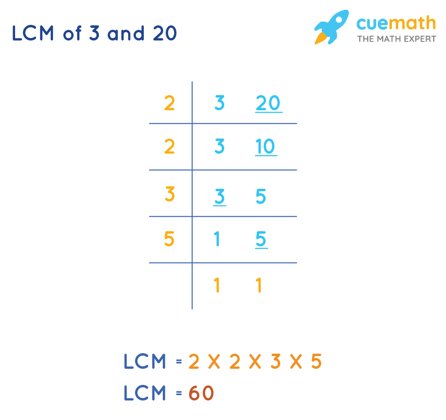 lcm of 3 and 20 is 60