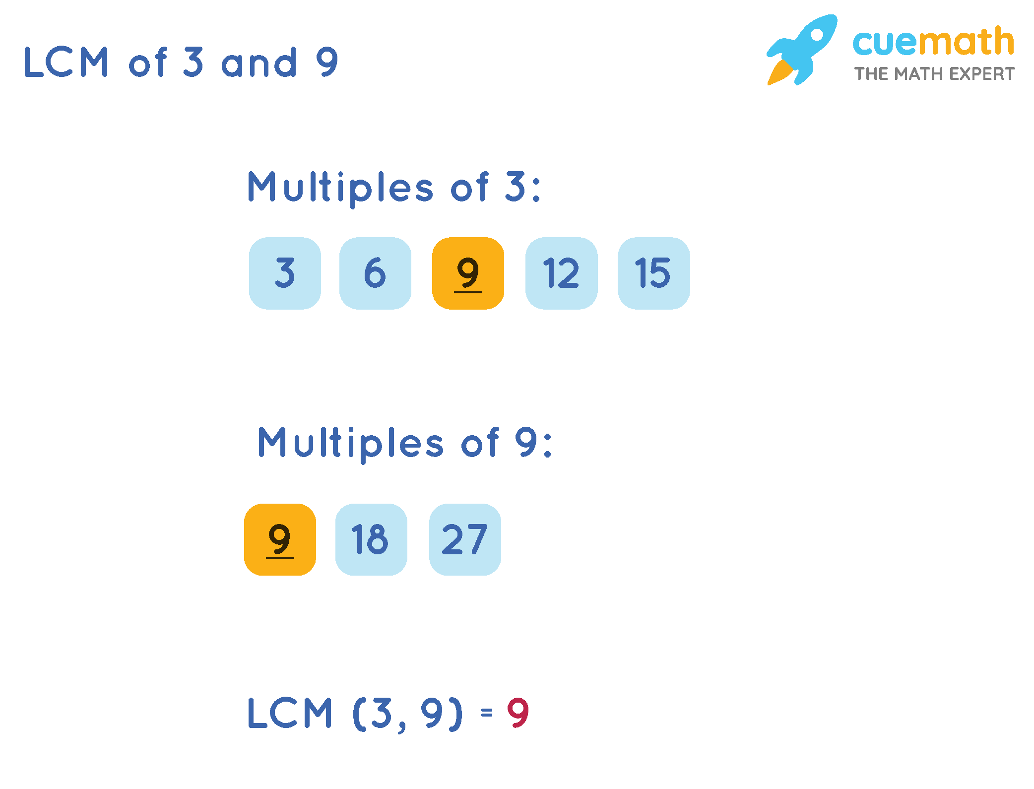 LCM-of-3-and-9-Listing-Method