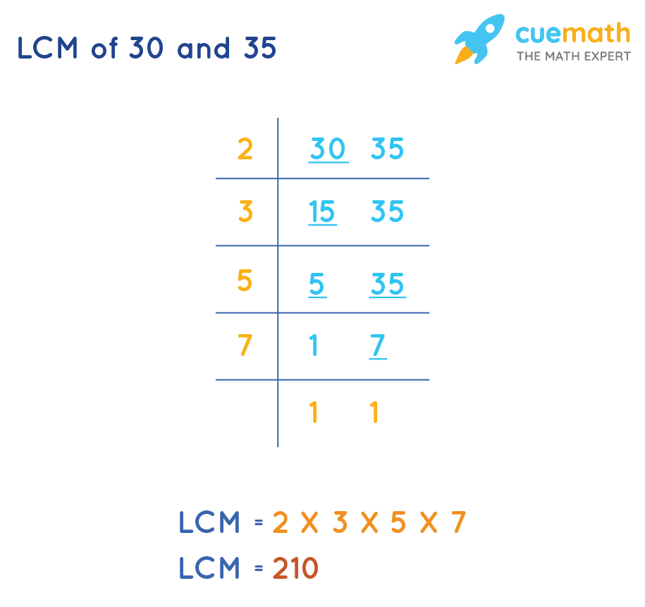 LCM of 30 and 35 is 210