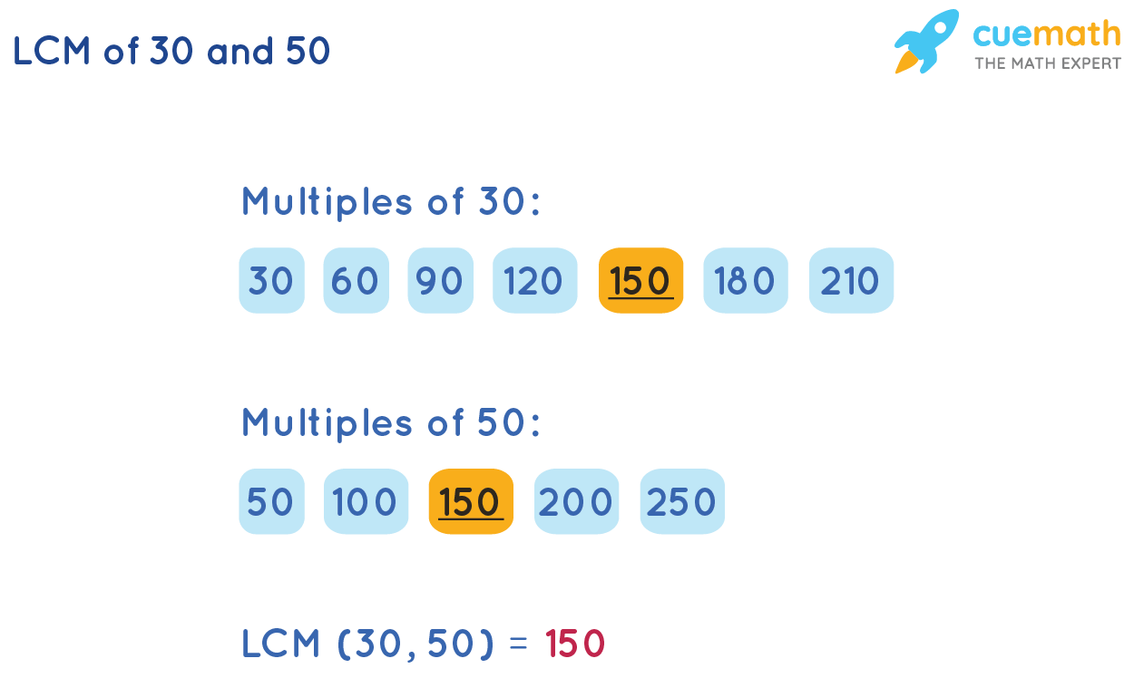 LCM of 30 and 50 by listing method