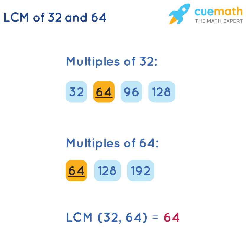 LCM of 32 and 64