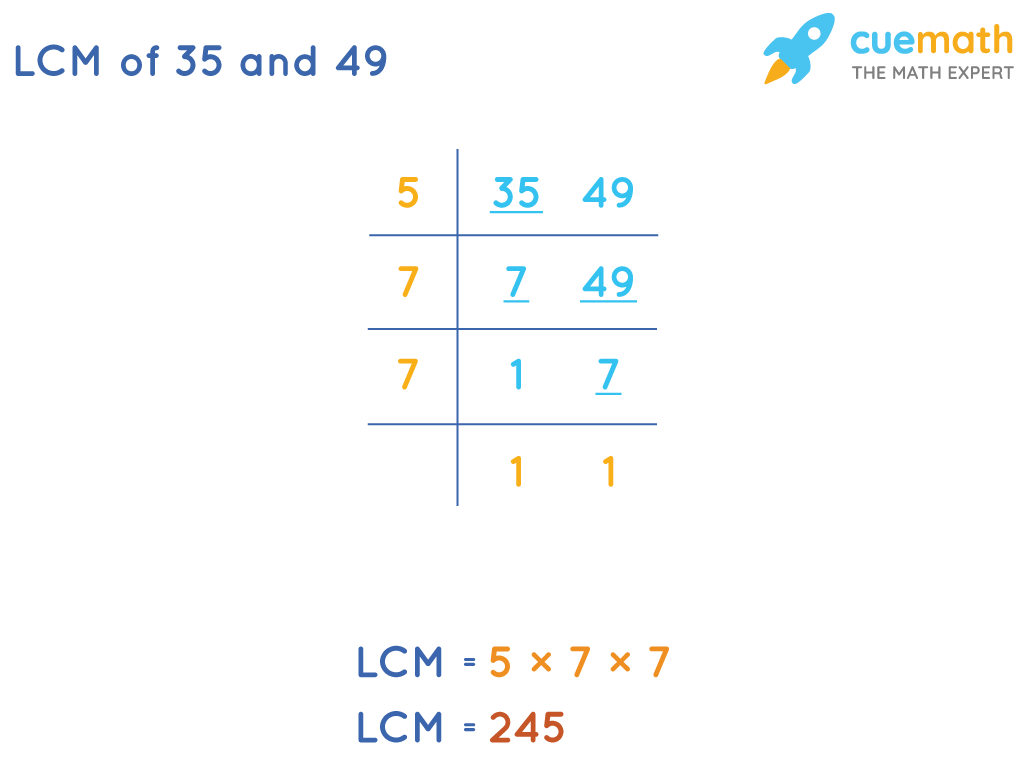 LCM of 35 and 49