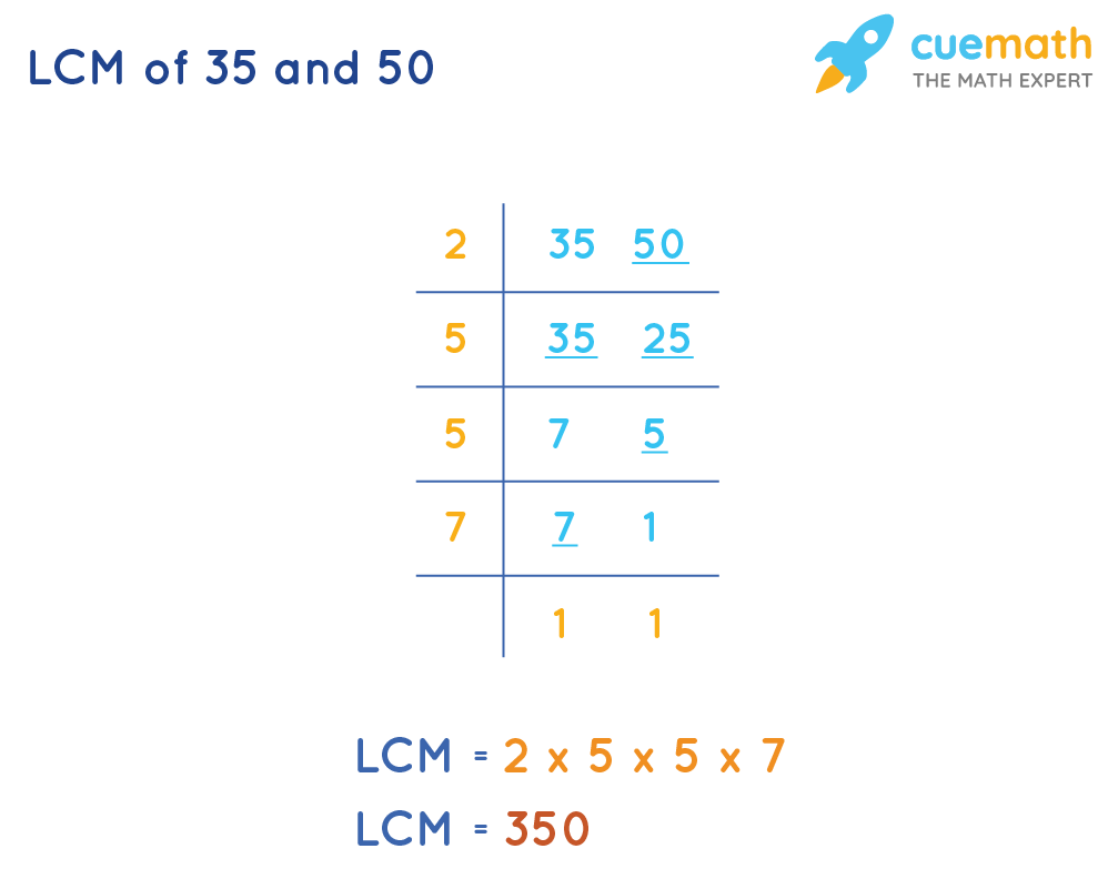 LCM of 35 and 50 by division method