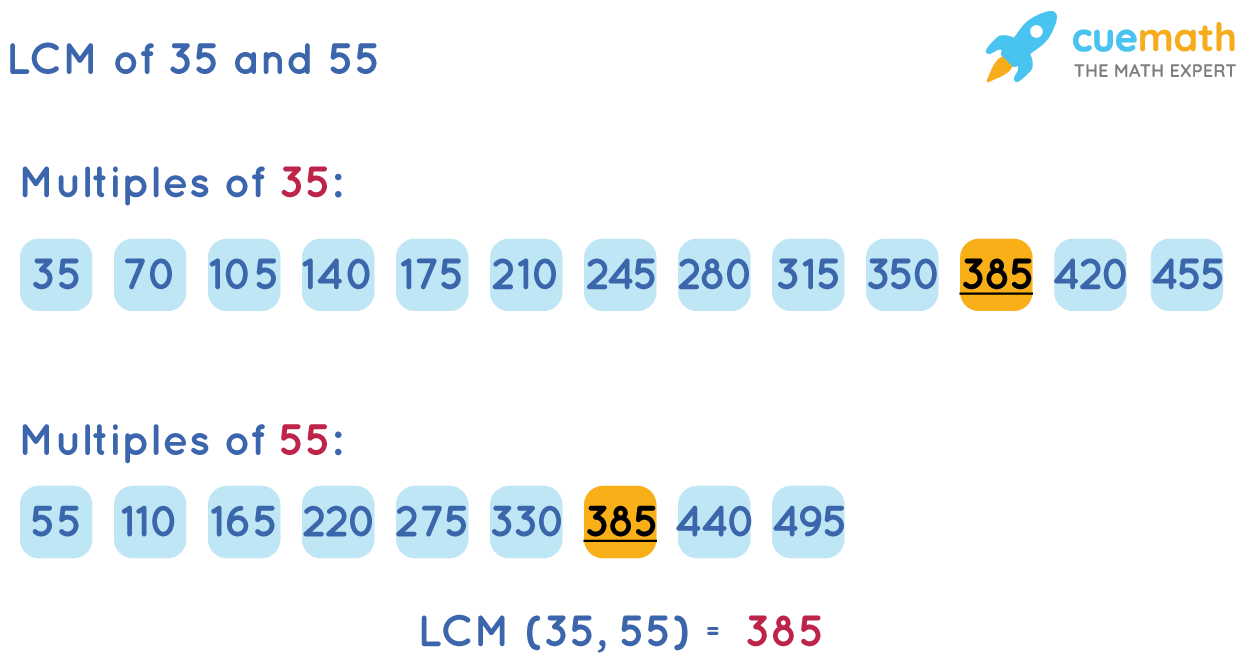LCM of 35 and 55 by Listing Method