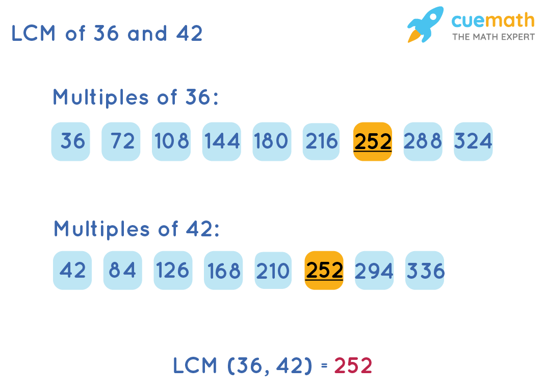 lcm of 36 and 42